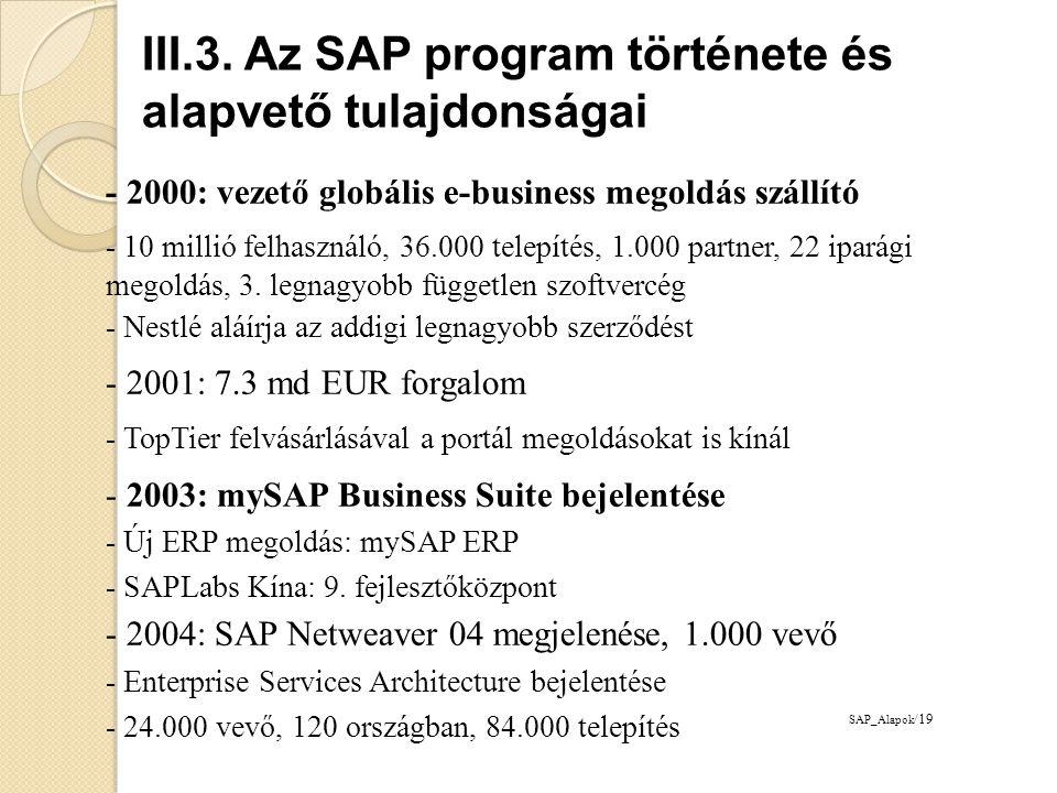 SAP_Alapok /19 Az adatok (a http:/www.sap- ad.de/company/) szerint 12 millió felhasználó, 69 700 installált SAP rendszer, 1500 közreműködő cég van az SAP érdekeltségében.www.sap- ad.de/company/ Kizárólag a nagy cégek piacát megcélzó SAP az R/3 a termékével kiterjeszkedett a közepes méretű vállalatok piacára.
