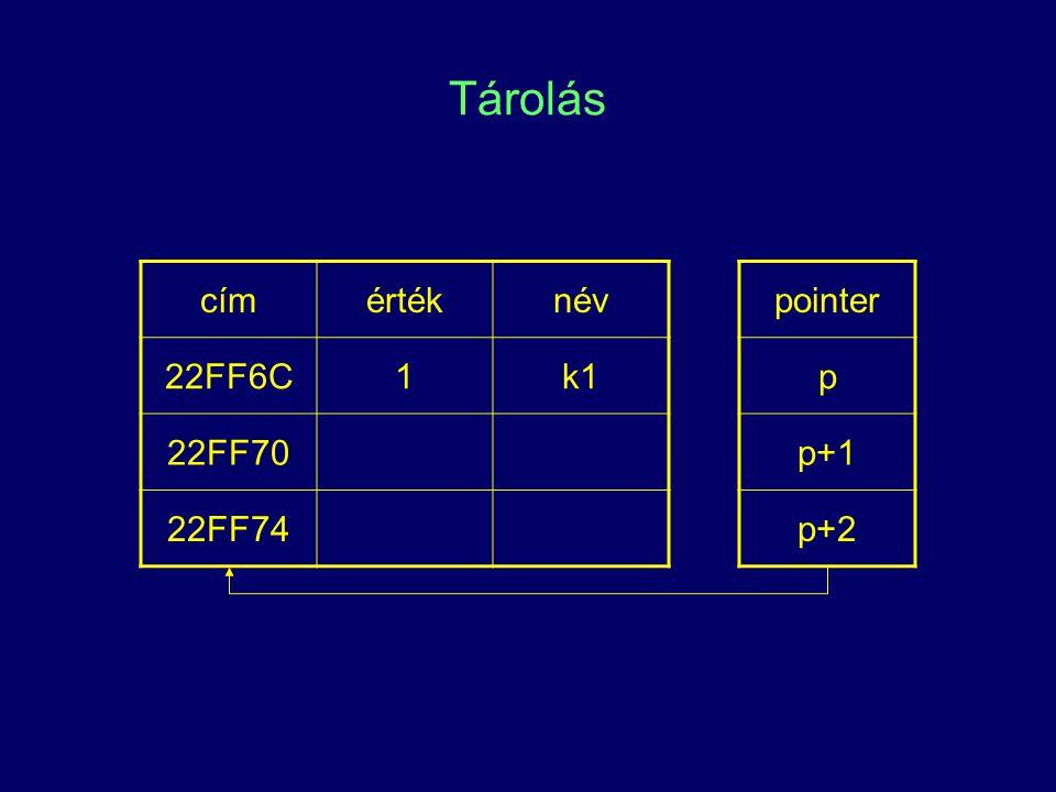 Tárolás címértéknév 22FF6C1k1 22FF70 22FF74 pointer p p+1 p+2