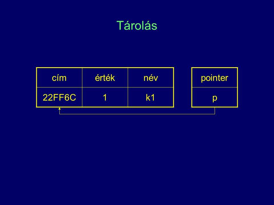 Tárolás címértéknév 22FF6C1k1 pointer p