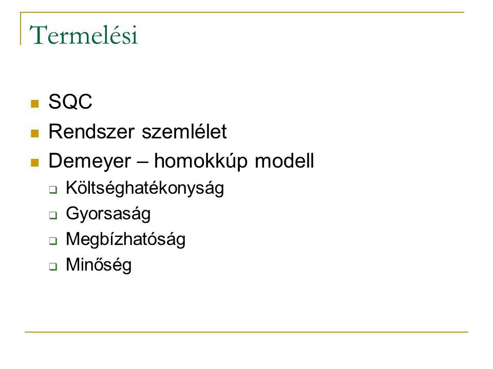Termelési SQC Rendszer szemlélet Demeyer – homokkúp modell  Költséghatékonyság  Gyorsaság  Megbízhatóság  Minőség