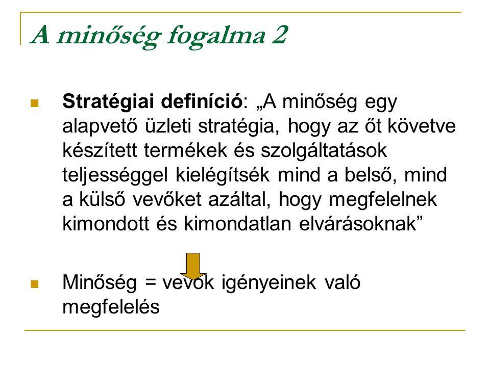 """A minőség fogalma 2 Stratégiai definíció: """"A minőség egy alapvető üzleti stratégia, hogy az őt követve készített termékek és szolgáltatások teljességg"""