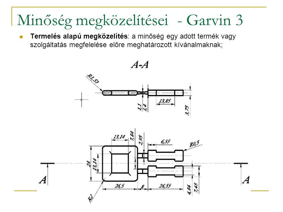 Minőség megközelítései - Garvin 3 Termelés alapú megközelítés: a minőség egy adott termék vagy szolgáltatás megfelelése előre meghatározott kívánalmak