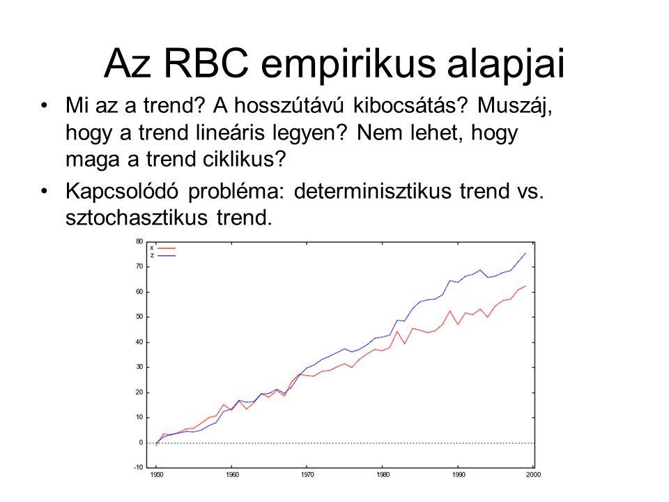 Az RBC empirikus alapjai Mi az a trend? A hosszútávú kibocsátás? Muszáj, hogy a trend lineáris legyen? Nem lehet, hogy maga a trend ciklikus? Kapcsoló