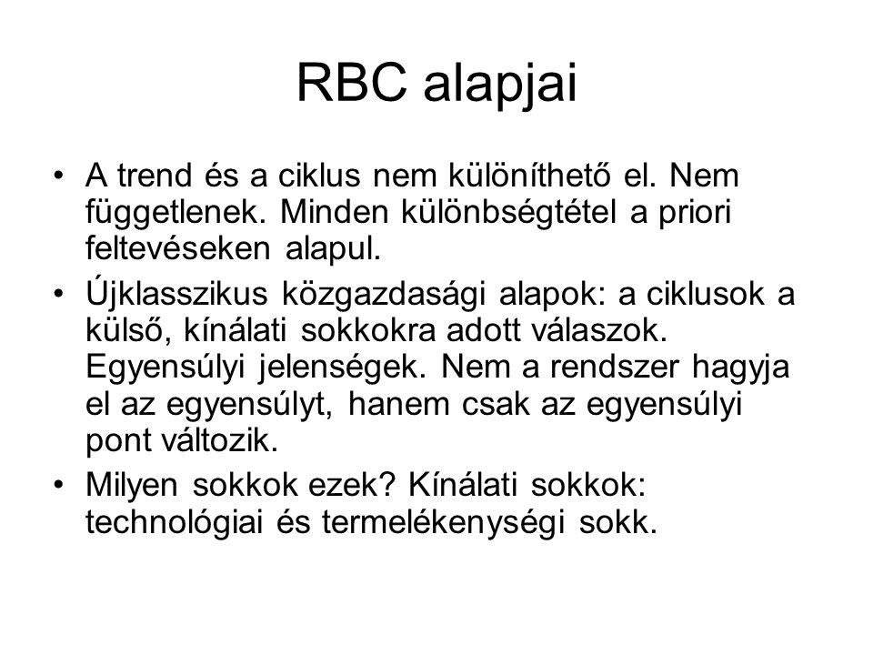 RBC alapjai A trend és a ciklus nem különíthető el. Nem függetlenek. Minden különbségtétel a priori feltevéseken alapul. Újklasszikus közgazdasági ala
