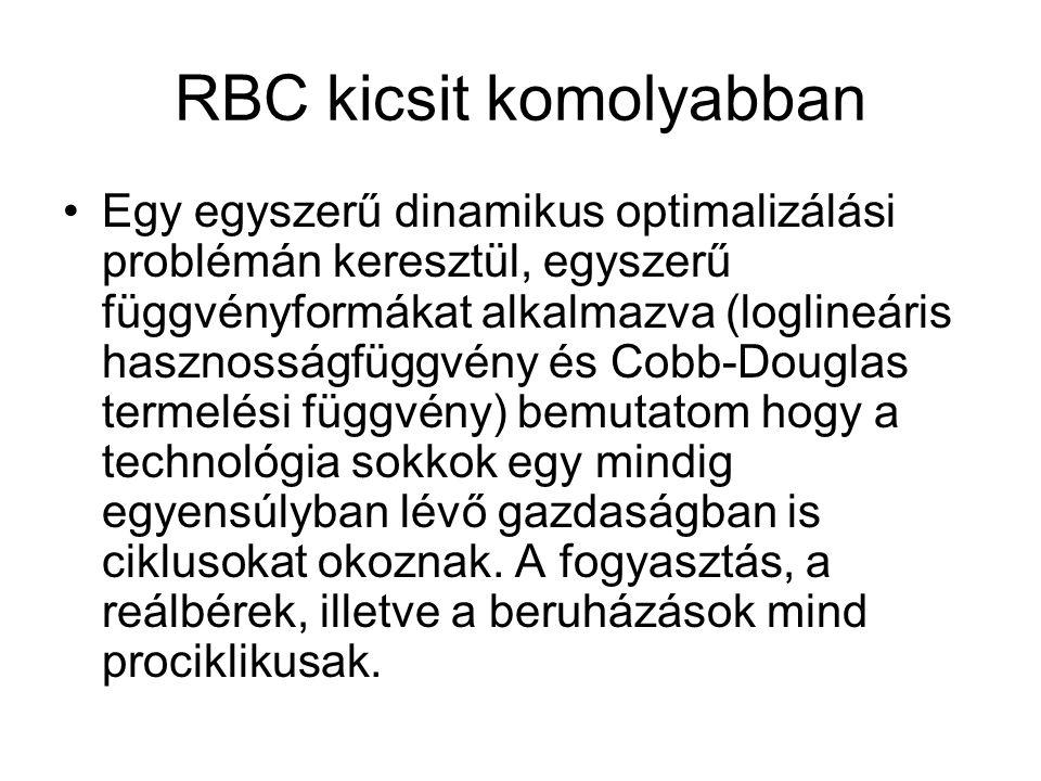 RBC kicsit komolyabban Egy egyszerű dinamikus optimalizálási problémán keresztül, egyszerű függvényformákat alkalmazva (loglineáris hasznosságfüggvény