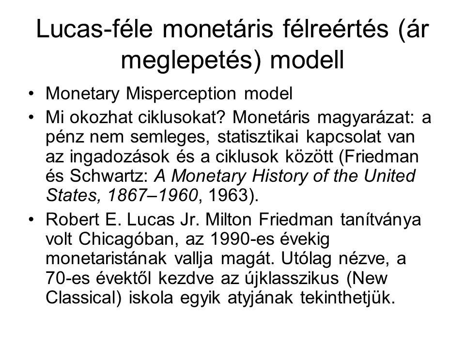 Lucas-féle monetáris félreértés (ár meglepetés) modell Monetary Misperception model Mi okozhat ciklusokat? Monetáris magyarázat: a pénz nem semleges,