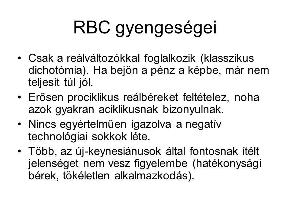 RBC gyengeségei Csak a reálváltozókkal foglalkozik (klasszikus dichotómia). Ha bejön a pénz a képbe, már nem teljesít túl jól. Erősen prociklikus reál