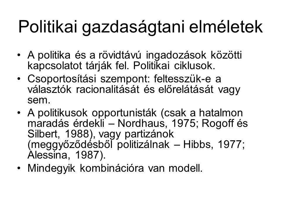 Politikai gazdaságtani elméletek A politika és a rövidtávú ingadozások közötti kapcsolatot tárják fel. Politikai ciklusok. Csoportosítási szempont: fe