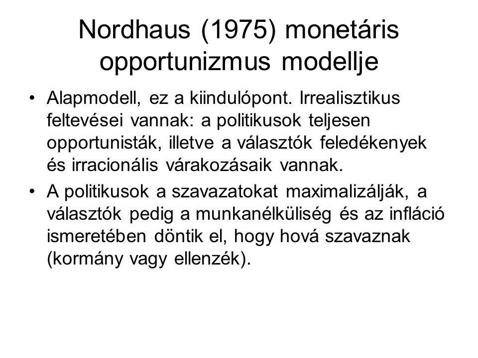 Nordhaus (1975) monetáris opportunizmus modellje Alapmodell, ez a kiindulópont. Irrealisztikus feltevései vannak: a politikusok teljesen opportunisták