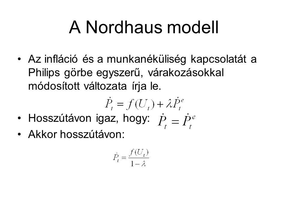 A Nordhaus modell Az infláció és a munkanéküliség kapcsolatát a Philips görbe egyszerű, várakozásokkal módosított változata írja le. Hosszútávon igaz,