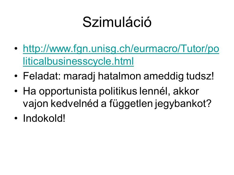 Szimuláció http://www.fgn.unisg.ch/eurmacro/Tutor/po liticalbusinesscycle.htmlhttp://www.fgn.unisg.ch/eurmacro/Tutor/po liticalbusinesscycle.html Fela