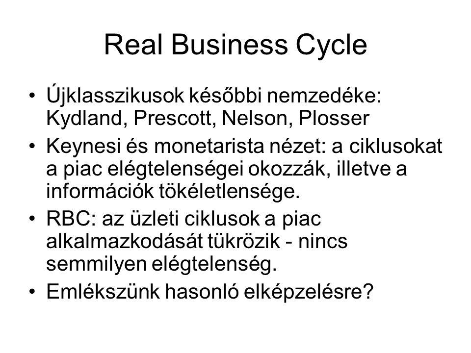 Real Business Cycle Újklasszikusok későbbi nemzedéke: Kydland, Prescott, Nelson, Plosser Keynesi és monetarista nézet: a ciklusokat a piac elégtelensé