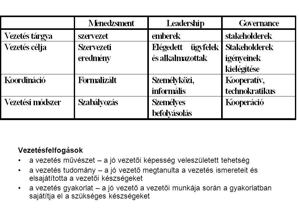 A menedzsment irányzatok 1.Klasszikus iskola 1.F.W.