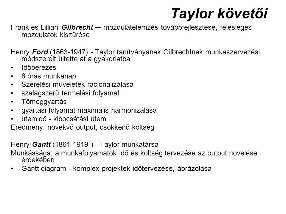 Taylor követői Frank és Lillian Gilbrecht – mozdulatelemzés továbbfejlesztése, felesleges mozdulatok kiszűrése Henry Ford (1863-1947) - Taylor tanítvá
