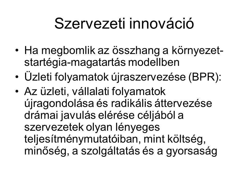 Szervezeti innováció Ha megbomlik az összhang a környezet- startégia-magatartás modellben Üzleti folyamatok újraszervezése (BPR): Az üzleti, vállalati