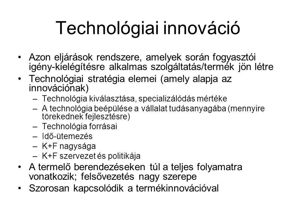 Technológiai innováció Azon eljárások rendszere, amelyek során fogyasztói igény-kielégítésre alkalmas szolgáltatás/termék jön létre Technológiai strat