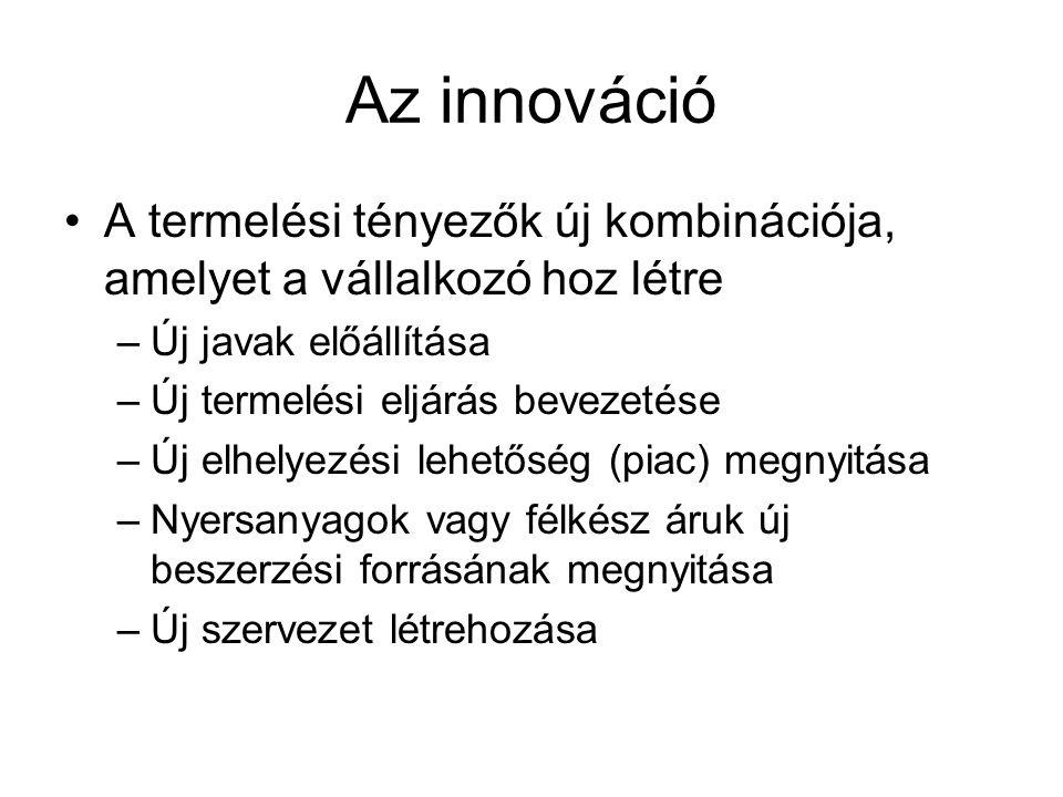 Az innováció A termelési tényezők új kombinációja, amelyet a vállalkozó hoz létre –Új javak előállítása –Új termelési eljárás bevezetése –Új elhelyezé