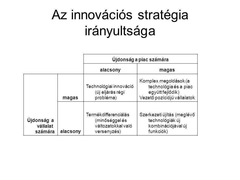 Az innovációs stratégia irányultsága Újdonság a piac számára alacsonymagas Újdonság a vállalat számára magas Technológiai innováció (új eljárás régi p
