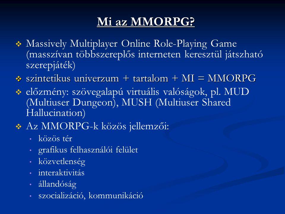 Mi az MMORPG?   Massively Multiplayer Online Role-Playing Game (masszívan többszereplős interneten keresztül játszható szerepjáték)  szintetikus un