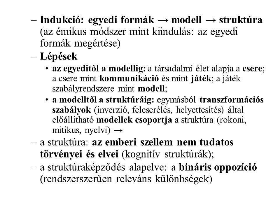 –Indukció: egyedi formák → modell → struktúra (az émikus módszer mint kiindulás: az egyedi formák megértése) –Lépések az egyeditől a modellig: a társa