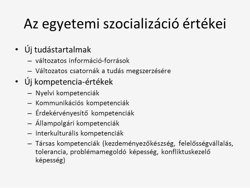 Az egyetemi szocializáció értékei Új tudástartalmak – változatos információ-források – Változatos csatornák a tudás megszerzésére Új kompetencia-értékek – Nyelvi kompetenciák – Kommunikációs kompetenciák – Érdekérvényesítő kompetenciák – Állampolgári kompetenciák – Interkulturális kompetenciák – Társas kompetenciák (kezdeményezőkészség, felelősségvállalás, tolerancia, problémamegoldó képesség, konfliktuskezelő képesség)