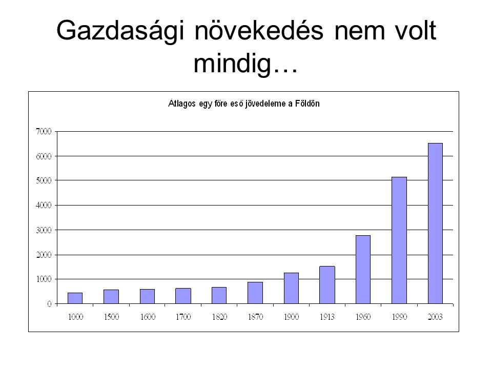 Gazdasági növekedés nem volt mindig…
