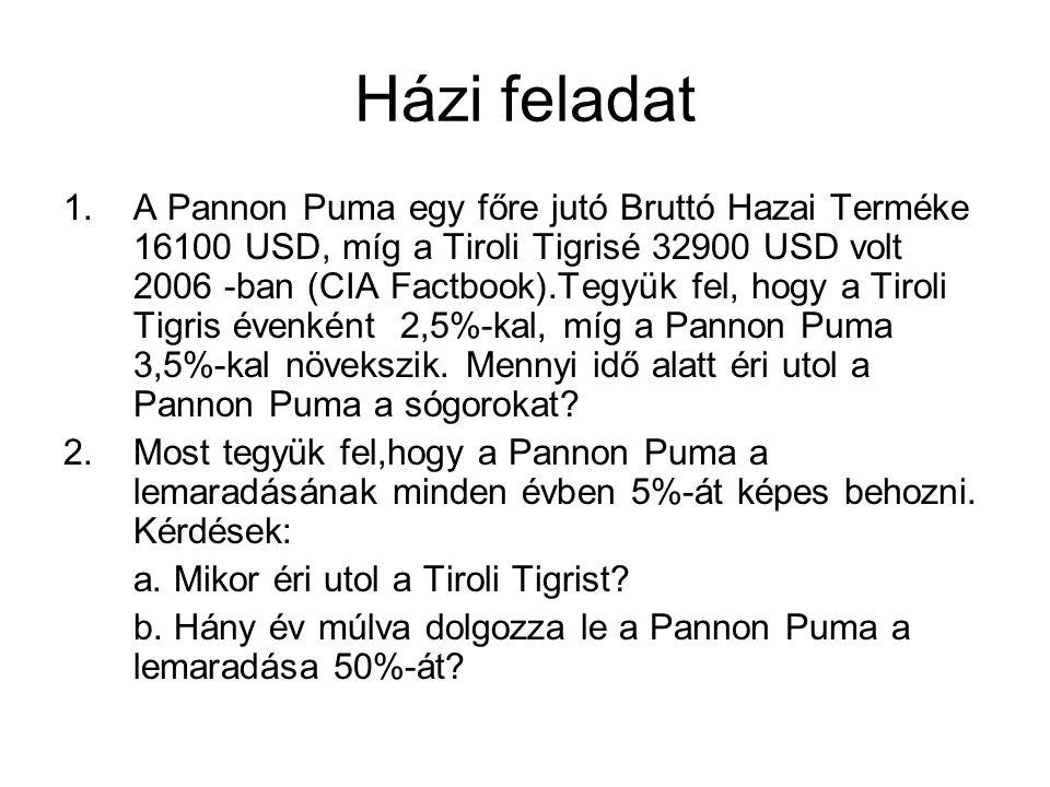 Házi feladat 1.A Pannon Puma egy főre jutó Bruttó Hazai Terméke 16100 USD, míg a Tiroli Tigrisé 32900 USD volt 2006 -ban (CIA Factbook).Tegyük fel, hogy a Tiroli Tigris évenként 2,5%-kal, míg a Pannon Puma 3,5%-kal növekszik.