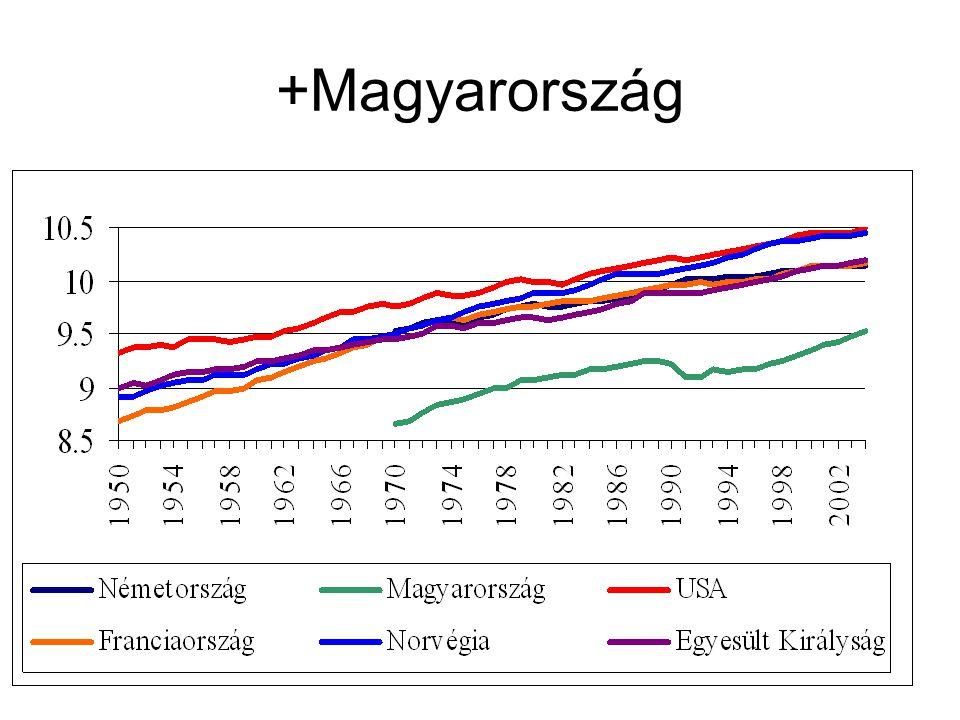 +Magyarország