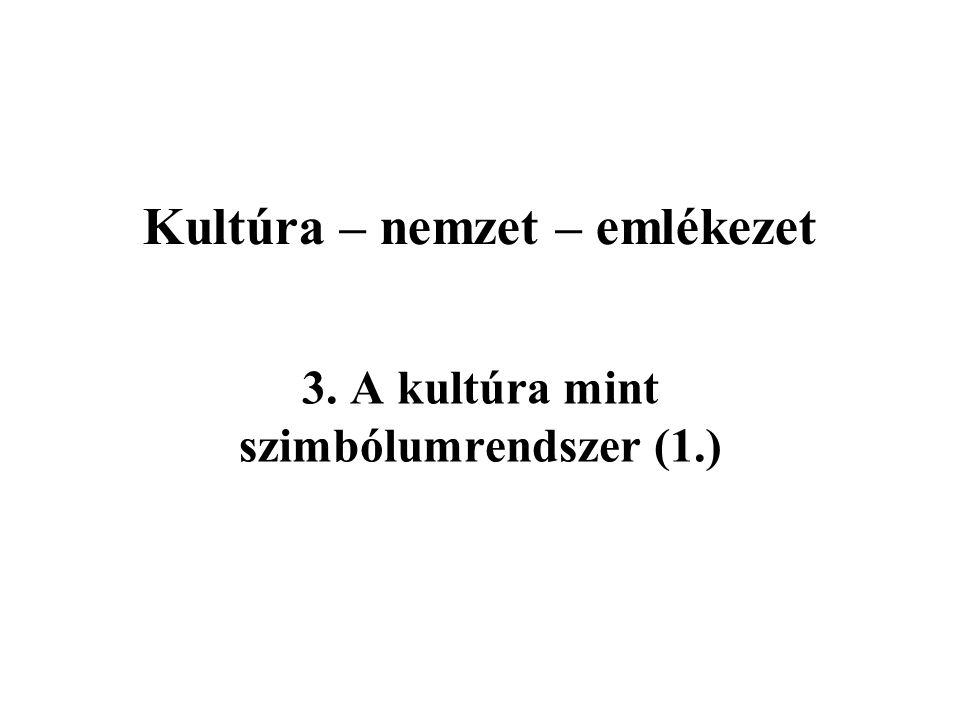 Kultúra – nemzet – emlékezet 3. A kultúra mint szimbólumrendszer (1.)