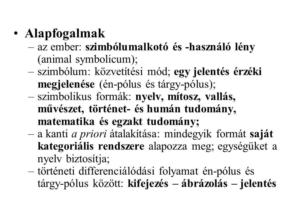 Alapfogalmak –az ember: szimbólumalkotó és -használó lény (animal symbolicum); –szimbólum: közvetítési mód; egy jelentés érzéki megjelenése (én-pólus