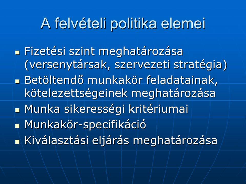 A felvételi politika elemei Fizetési szint meghatározása (versenytársak, szervezeti stratégia) Fizetési szint meghatározása (versenytársak, szervezeti stratégia) Betöltendő munkakör feladatainak, kötelezettségeinek meghatározása Betöltendő munkakör feladatainak, kötelezettségeinek meghatározása Munka sikerességi kritériumai Munka sikerességi kritériumai Munkakör-specifikáció Munkakör-specifikáció Kiválasztási eljárás meghatározása Kiválasztási eljárás meghatározása