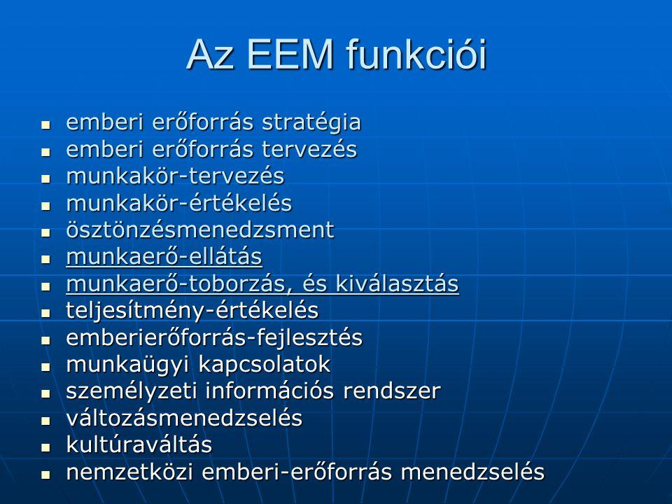 Az EEM funkciói emberi erőforrás stratégia emberi erőforrás stratégia emberi erőforrás tervezés emberi erőforrás tervezés munkakör-tervezés munkakör-t