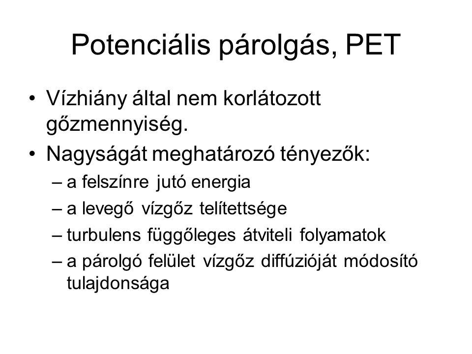 Potenciális párolgás, PET Vízhiány által nem korlátozott gőzmennyiség. Nagyságát meghatározó tényezők: –a felszínre jutó energia –a levegő vízgőz telí