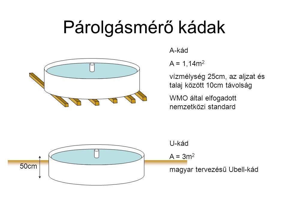 Párolgásmérő kádak A-kád A = 1,14m 2 vízmélység 25cm, az aljzat és talaj között 10cm távolság WMO által elfogadott nemzetközi standard U-kád A = 3m 2