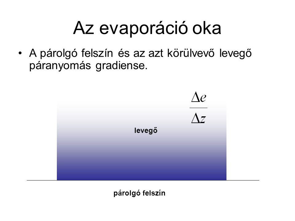 Az evaporáció oka A párolgó felszín és az azt körülvevő levegő páranyomás gradiense. párolgó felszín levegő