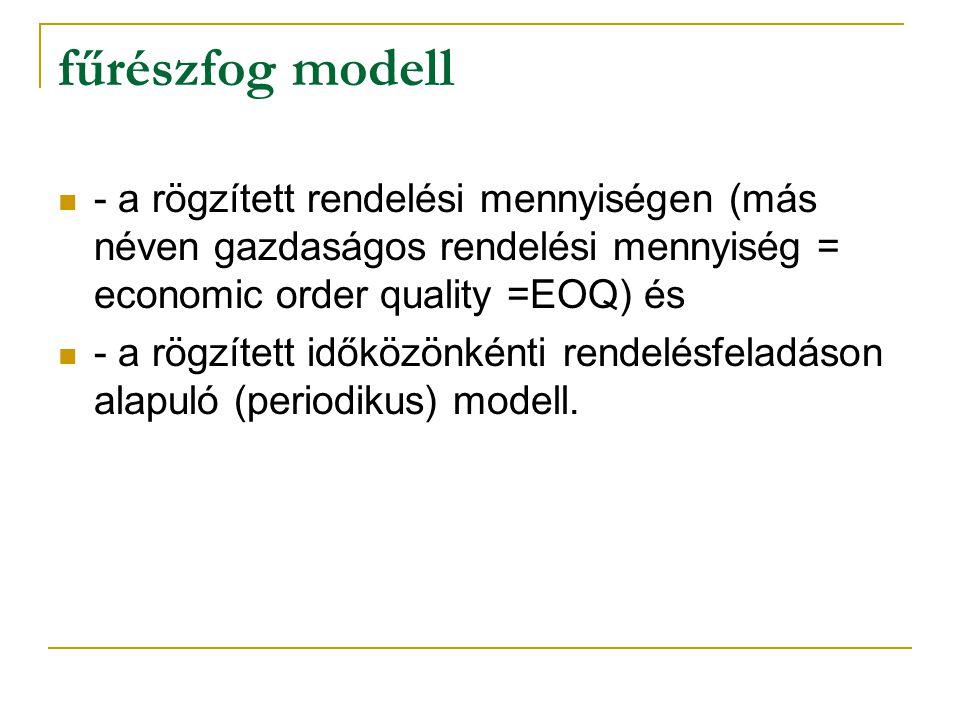 fűrészfog modell - a rögzített rendelési mennyiségen (más néven gazdaságos rendelési mennyiség = economic order quality =EOQ) és - a rögzített időközö