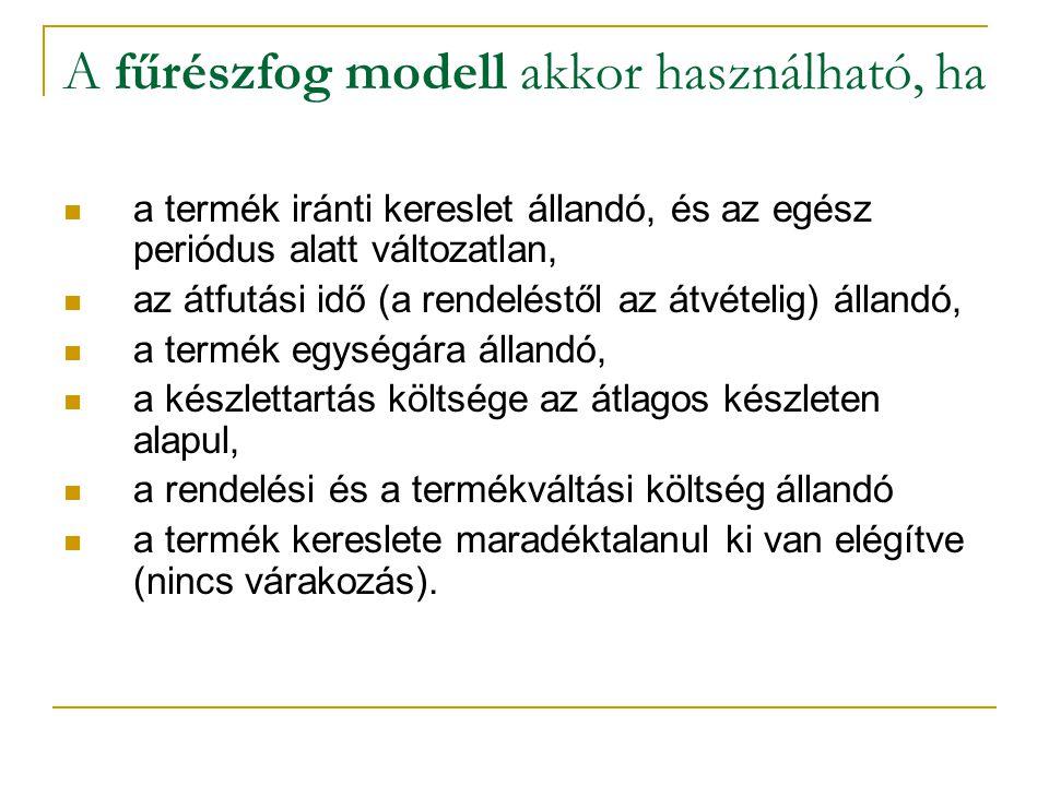 A fűrészfog modell akkor használható, ha a termék iránti kereslet állandó, és az egész periódus alatt változatlan, az átfutási idő (a rendeléstől az á