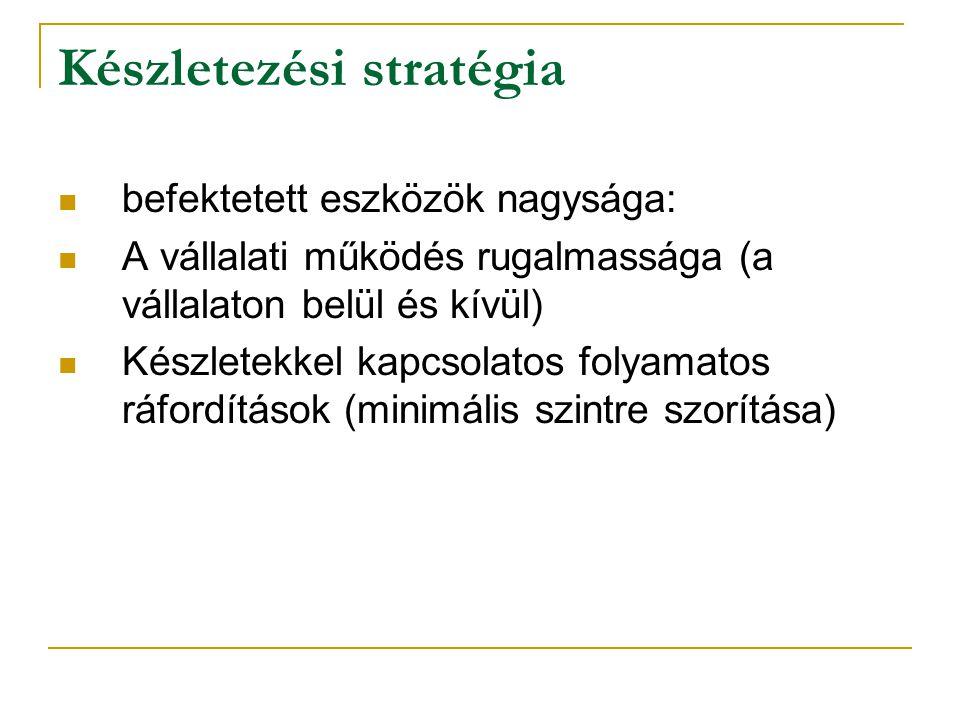 Készletezési stratégia befektetett eszközök nagysága: A vállalati működés rugalmassága (a vállalaton belül és kívül) Készletekkel kapcsolatos folyamat