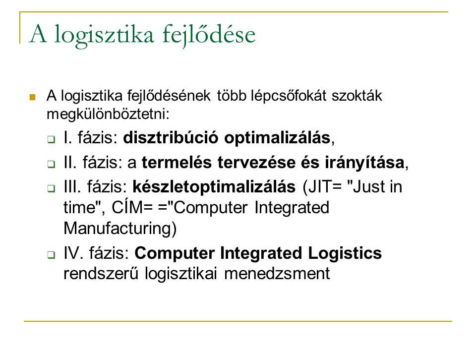 A logisztika fejlődése A logisztika fejlődésének több lépcsőfokát szokták megkülönböztetni:  I. fázis: disztribúció optimalizálás,  II. fázis: a ter