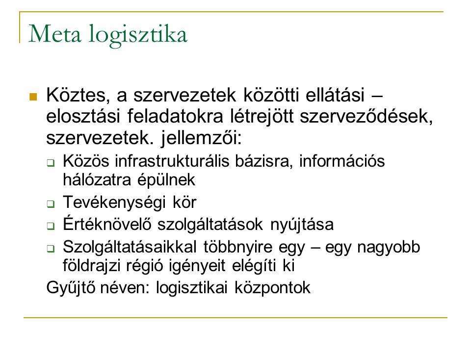 Meta logisztika Köztes, a szervezetek közötti ellátási – elosztási feladatokra létrejött szerveződések, szervezetek. jellemzői:  Közös infrastrukturá