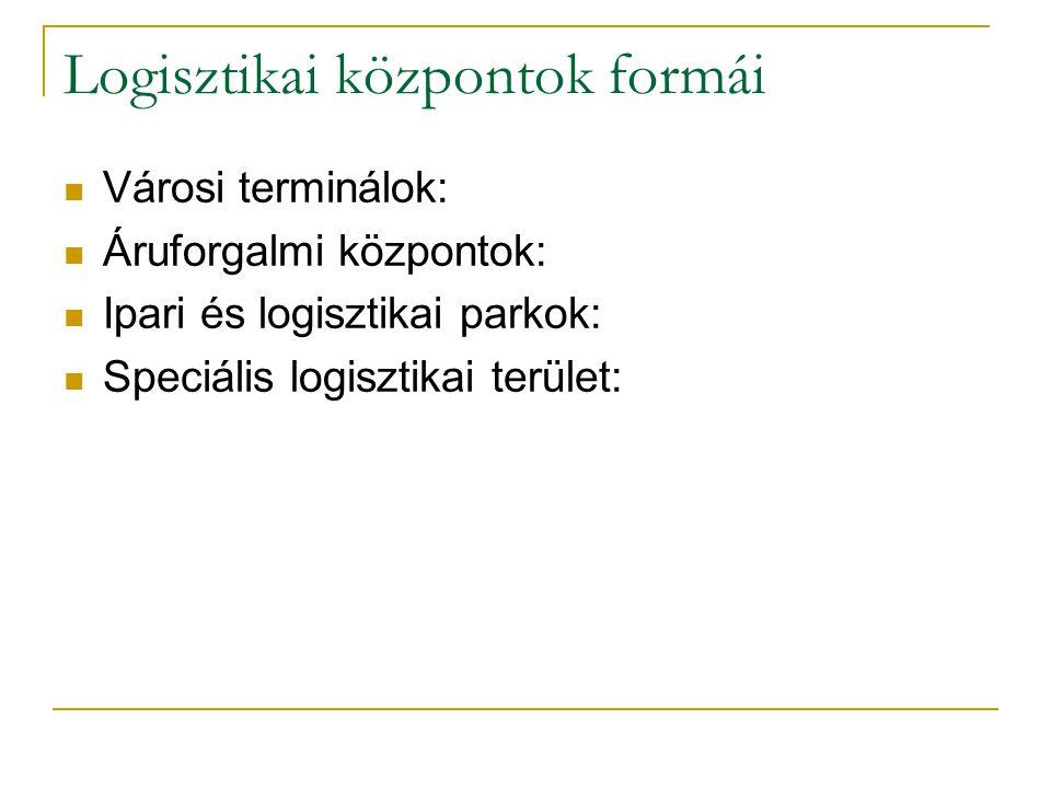 Logisztikai központok formái Városi terminálok: Áruforgalmi központok: Ipari és logisztikai parkok: Speciális logisztikai terület: