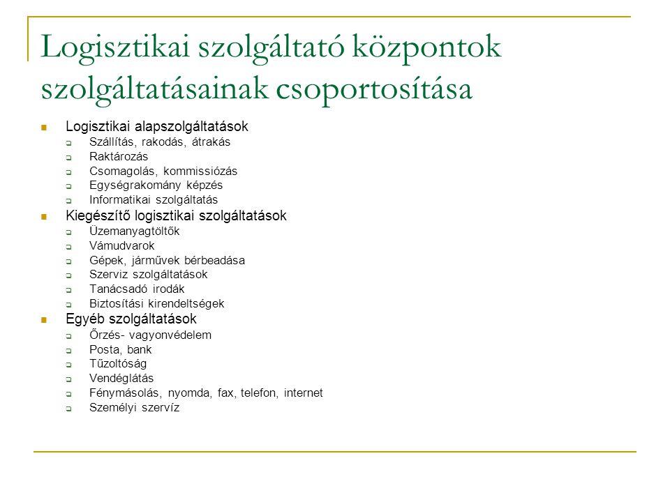 Logisztikai szolgáltató központok szolgáltatásainak csoportosítása Logisztikai alapszolgáltatások  Szállítás, rakodás, átrakás  Raktározás  Csomago