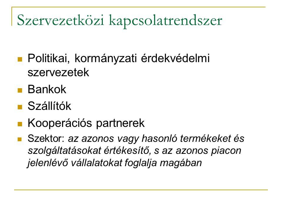 Szervezetközi kapcsolatrendszer Politikai, kormányzati érdekvédelmi szervezetek Bankok Szállítók Kooperációs partnerek Szektor: az azonos vagy hasonló