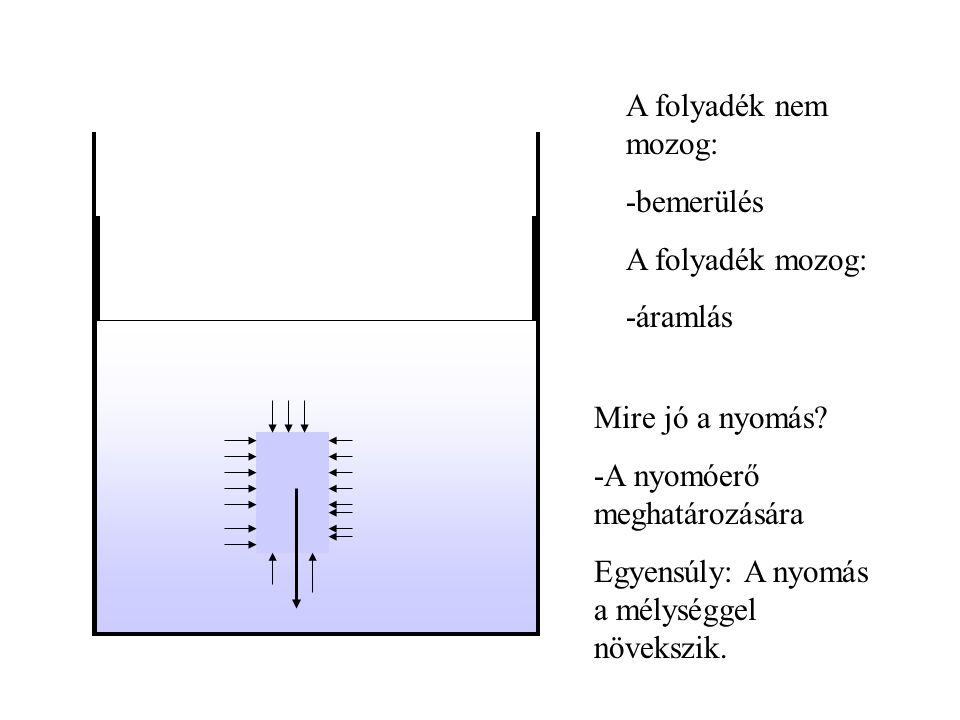 A folyadék nem mozog: -bemerülés A folyadék mozog: -áramlás Mire jó a nyomás.