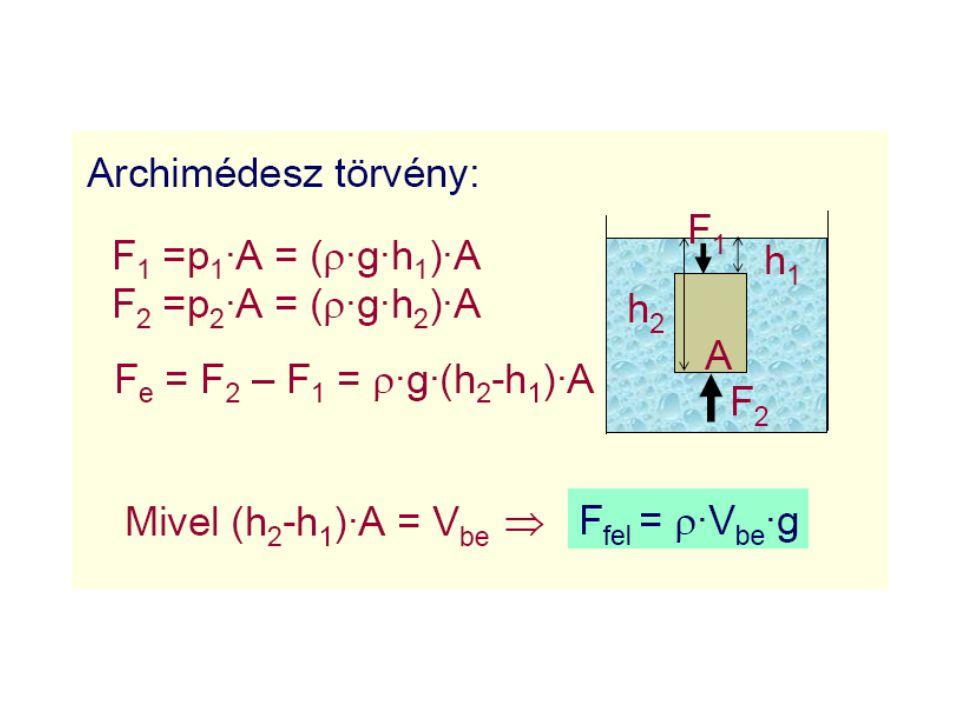 A hidrosztatika alapegyenlete nehézségi erőtérben A nyomáseloszlás egyenlete, ami egyben Euler egyenlete nehézségi erőtérben nyugvó folyadékra: Az előző egyenlet nyomásmagasságra átalakítva p=p 0 z 0 -z=h p=p 0 + g h z z0z0