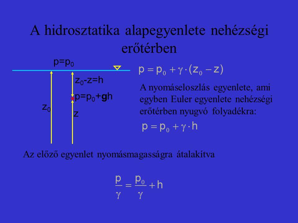 Általában egy gáz vagy folyadék lamináris áramlása folyamán a közeg egyes rétegei különböző sebességgel áramlanak.