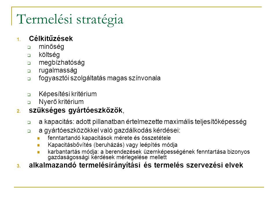 Termelési stratégia 1.