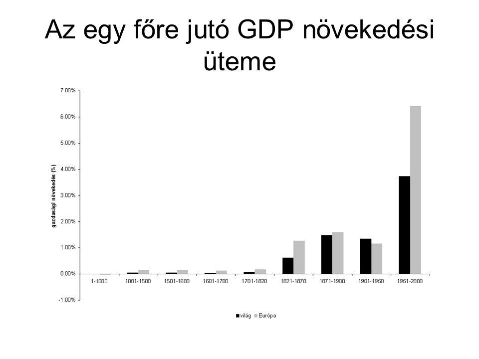 A tartós növekedés kora Az utódok száma az egy főre jutó jövedelemnek már csökkenő függvénye.
