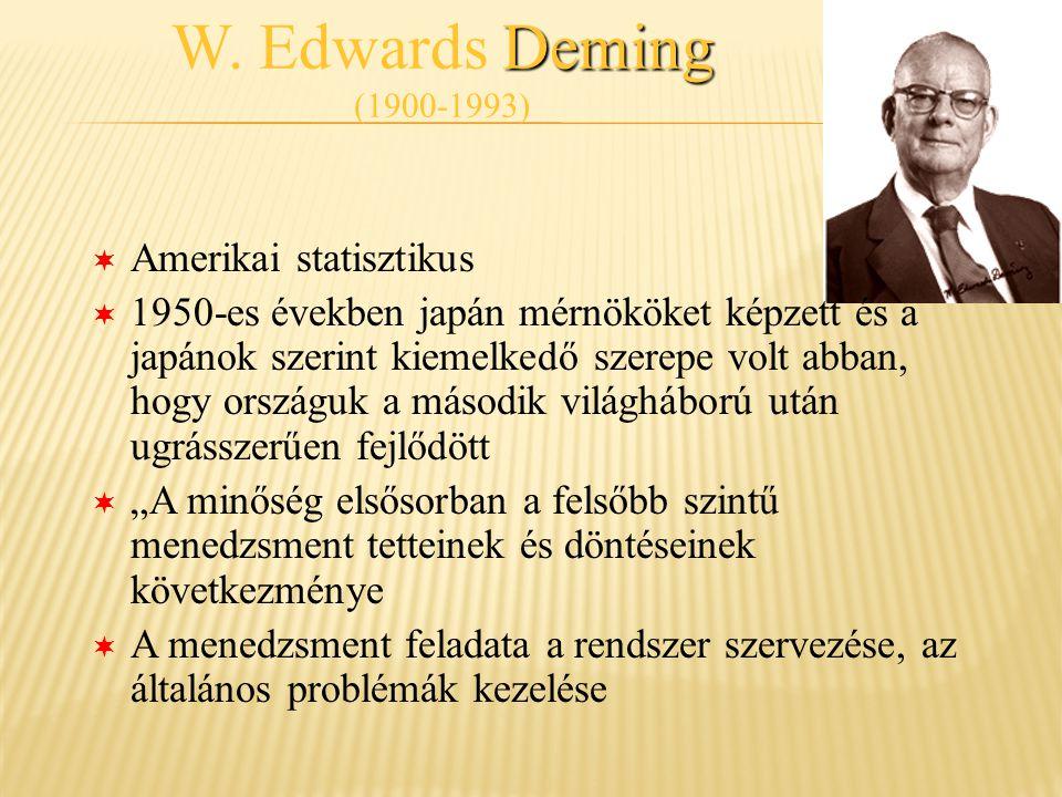 Deming W. Edwards Deming (1900-1993) ¬ Amerikai statisztikus ¬ 1950-es években japán mérnököket képzett és a japánok szerint kiemelkedő szerepe volt a