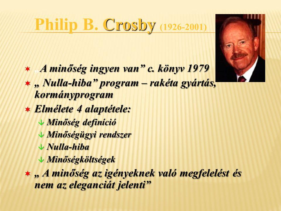 """Crosby Philip B. Crosby (1926-2001) A minőség ingyen van"""" c. könyv 1979 ¬ """"A minőség ingyen van"""" c. könyv 1979 ¬ """" Nulla-hiba"""" program – rakéta gyártá"""